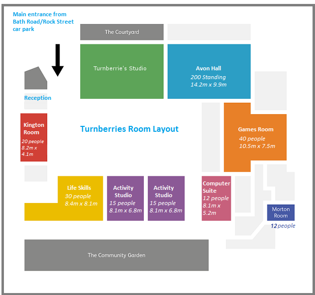 Turnberrie's building layout
